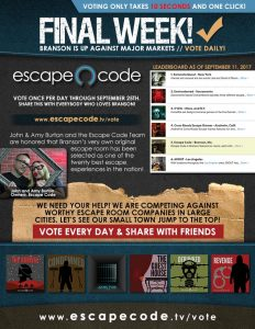 Just a few more days to vote like mad for Escape Code to be #1 in the nation…